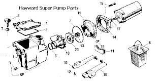 hayward pool pump wiring diagram hayward image hayward super 2 pump wiring diagram wirdig on hayward pool pump wiring diagram