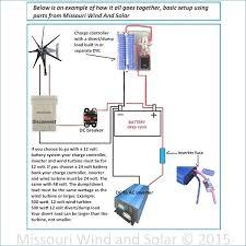 wind turbine wiring diagram sample wiring diagram sample wind turbine wiring diagram wiring diagram for power inverter 14 c wiring diagram pics detail wind turbine