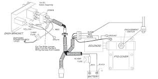chelsea pto wiring diagram automotive block diagram \u2022 Chelsea PTO Control wiring diagram for chelsea pto schematic ideath club rh ideath club chelsea pto wiring schematic chelsea