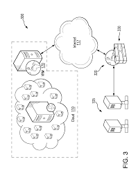 US08813235 20140819 D00003 patent us8813235 expert system for detecting software security on any ecommer template with ms sql database