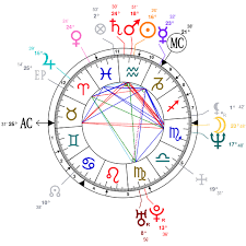 Astrology And Natal Chart Of Andrei Zvyagintsev Born On