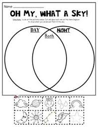 What Could Be Put Into The Center Section Of This Venn Diagram Day And Night Sky Picture Sort Venn Diagram Kindergarten Science