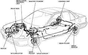 e36 abs wiring diagram on e36 images wiring diagram schematics Bmw E36 Wiring Diagram bmw e36 radio amp diagram e36 abs wiring diagram 9 bmw e36 convertible wiring diagram