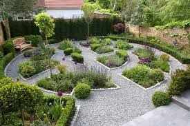 Small Picture Backyard Garden Designs Coolest 99da Gardening Ideas Dish In Sri