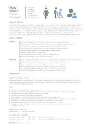 Browse Nurse Resume Example Australia Nurses Cv Template Toreto Co