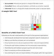 Seating Chart Template 55 Passenger Bus Medschools Info