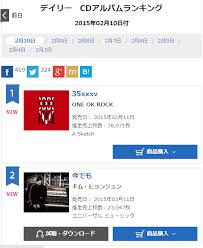 News Kim Hyun Joongs Comeback Japanese Album Debuts In 2nd