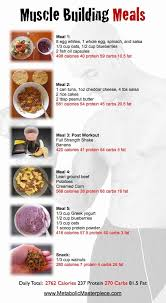 Diet Chart For Muscle Building Muscle Building Meal Plan I Think I Might Try Some Of
