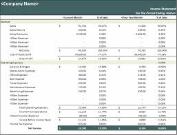 excel income statement excel percent of sales income statement best profit and loss