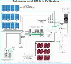 solar panel grounding wiring diagram wiring diagram solar panel grounding wiring diagram