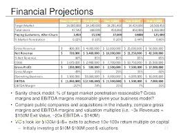Profit Projections Template Sales Forecast Template 3 Year Sales Projection Template 3
