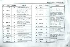 gs300 fuse box wiring diagram 1999 lexus gs300 fuse box diagram wiring diagram datalexus fuse box diagram wiring diagram schematic