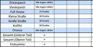 Der seniorentreff im internet möchte weltweit die sozialen kontakte von deutschsprachigen senioren stärken! Kniffel Vorlage Excel Pdf