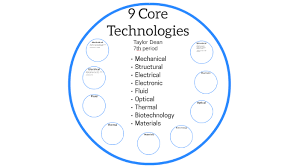 9 Core Technologies 9 Core Technologies By Taylor Dean On Prezi