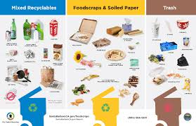 Recycling Sorting Free Printable Recycling Chart For Kids