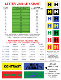 Letter Height Visibility Chart Letter Height Versus Speed Google Search Infographics