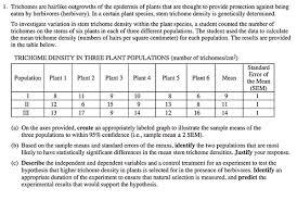 ap biology essay questions evolution fresh essays bio essays ap bio evolution essay questions sample ap bio exam ap biology essay questions on evolution