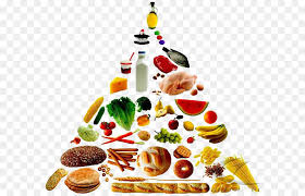 junk food pyramid. Modren Food Food Pyramid Healthy Eating Nutrition Clip Art  Food Inside Junk Pyramid