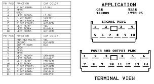 2003 ford escape radio wiring diagram wiring diagram Ford Escape Stereo Wiring Diagram ford f250 stereo wiring diagram 2010 ford escape stereo wiring diagram
