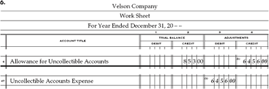allowance for uncollectible accounts balance sheet accounting 20 1 estimating and recording uncollectible accounts expense