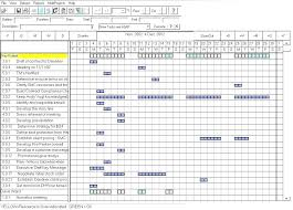 Resource Planning Excel Templates Resource Planning Template Xls Excel Project Management Template