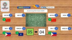 Maybe you would like to learn more about one of these? Afc Wm Qualifikation 2022 Gruppen A Und B Youtube
