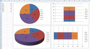 Pie Of Bar Chart How To Hide A Zero Pie Chart Slice Or Stacked Column Chart