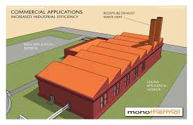 Image result for factory roof design