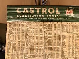 Castrol Oil Chart 1936 To 1954 Castrol Oil Vintage Auto Memorabilia