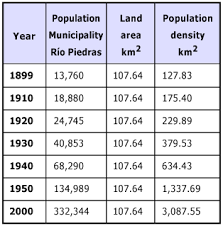 File Chart 3 Jpg Wikipedia