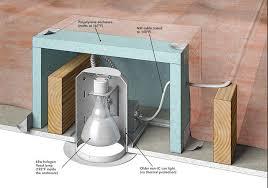 led pot light insulated ceiling gradschoolfairs com