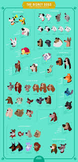 Dog Breed Chart With Names The Disney Dogs Every Cute Canine From The 54 Animated