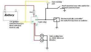 wiring electric fan the ford capri laser page image