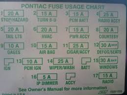 question fuse panel on side of dash ls1lt1 forum lt1 ls1 here it is sorry again man
