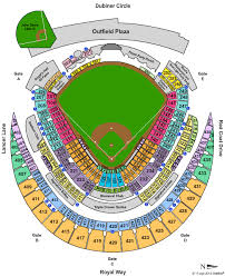 Cheap Kansas City Royals Tickets With Discount Coupon Code