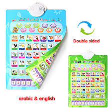 Arabic Chart Us 11 21 41 Off Electronic Wall Hanging Chart Arabic French Spanish English Double Sided Multifunction Alphabet Number Learning Machine For Kid In