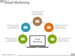 E marketing ppt presentation