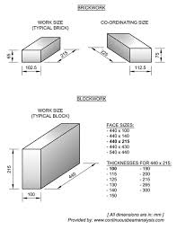 Imperial Brick Sizes Chart Block Brick Dimensions