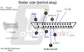 xbox 360 vga cable wiring diagram wiring diagrams rgb and vga pinouts xbox360 audio technical scenyx