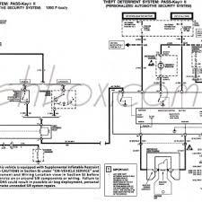 1996 corvette pass key wiring diagram 1999 chevrolet camaro 1996 corvette pass key wiring diagram