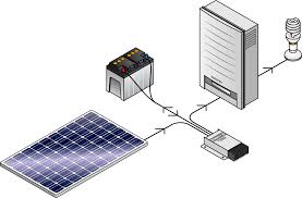 diy solar panel tips build your own green living ideas diy solar panel shutterstock 264638420