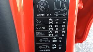 Holden Astra Tyre Pressure Carsguide