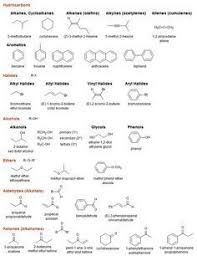 functional groups chart principal functional groups in organic chemistry keriparis gmail