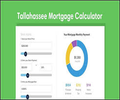 Usmortgage Calculator Us Mortgage Calculator Florida Finance And Insurance