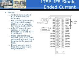allen bradley wiring diagram if8 photo album wire diagram images 1756 If4fxof2f Wiring Diagram 03 analog control sp17 1756 hsc wiring diagram Basic Electrical Wiring Diagrams