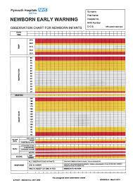Resuscitation Policy Pdf