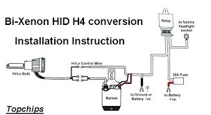 hi lo hid wiring diagram wiring diagram today hi lo beam hid wire diagram wiring diagram blog hi lo hid wiring diagram