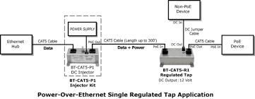 what is power over ethernet (poe)? l com com Cat5 Poe Wiring Diagram power over ethernet single regulated tap application image cat5 wiring diagram for poe