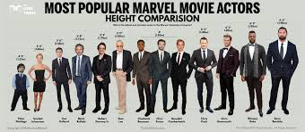 Height Difference Chart Infographic 14 Most Popular Marvel Actors By Height The