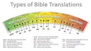 Kjv Vs Nkjv Comparison Chart Between The King James Version Nkjv Niv Nasb And Nrsv